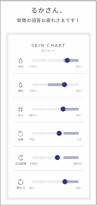 FUJIMIの肌診断結果画面