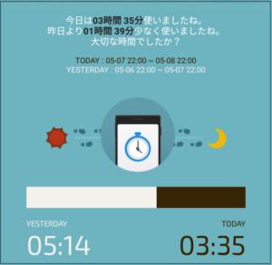 UBhindの使用画面